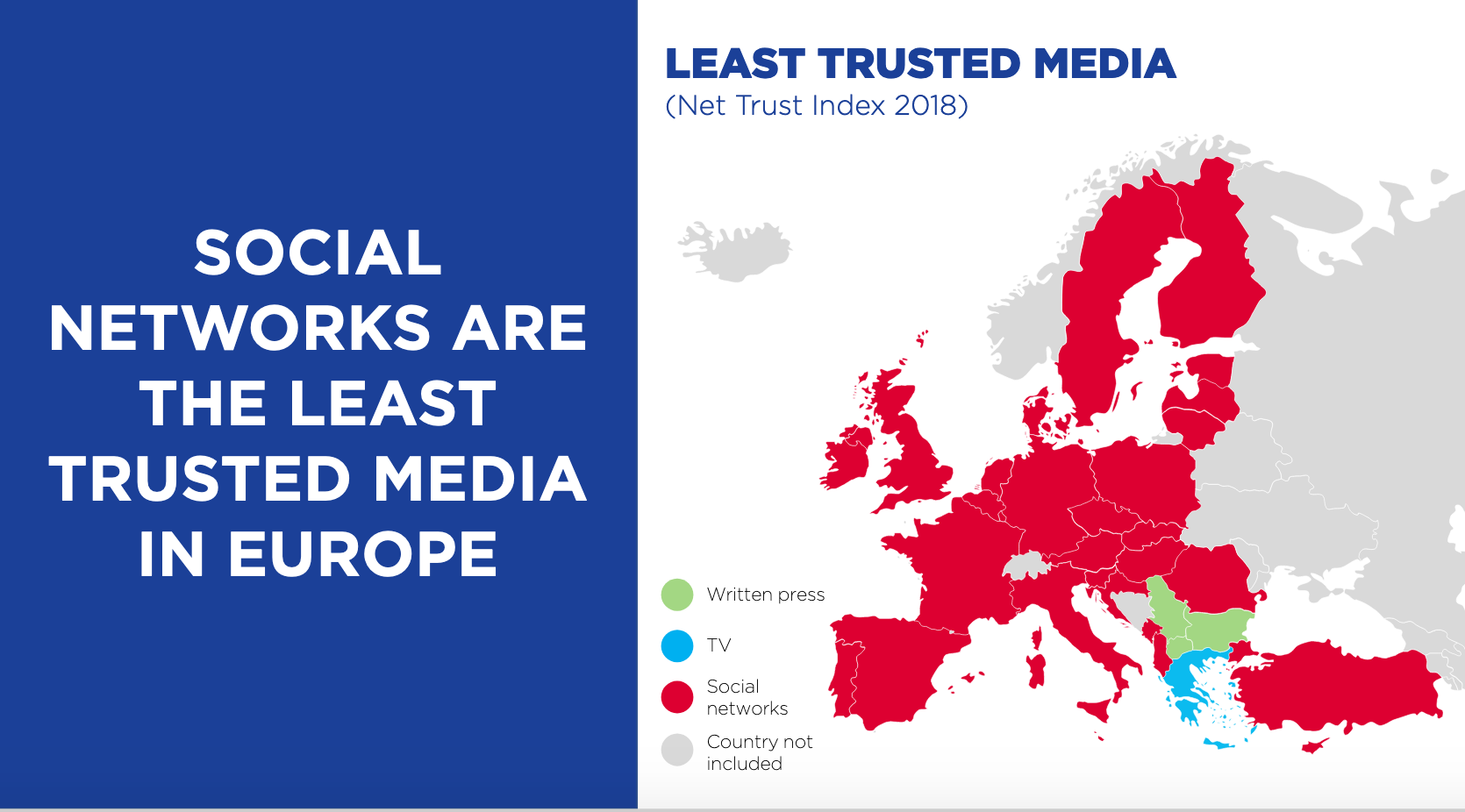 Least trusted media - EBU 2019